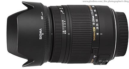 Sigma-18-250mm-f-3.5-6.3-DC-Macro-OS-HSM-Lens.jpg