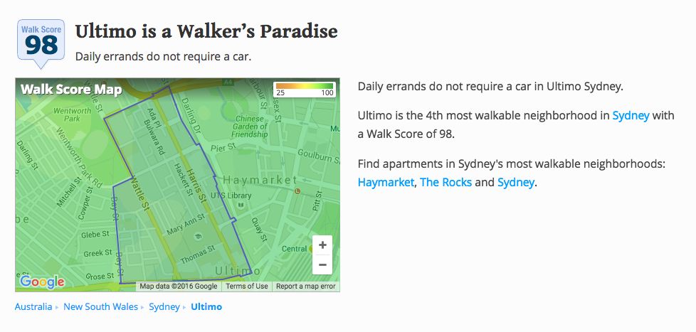 Ultimo, NSW's walkscore