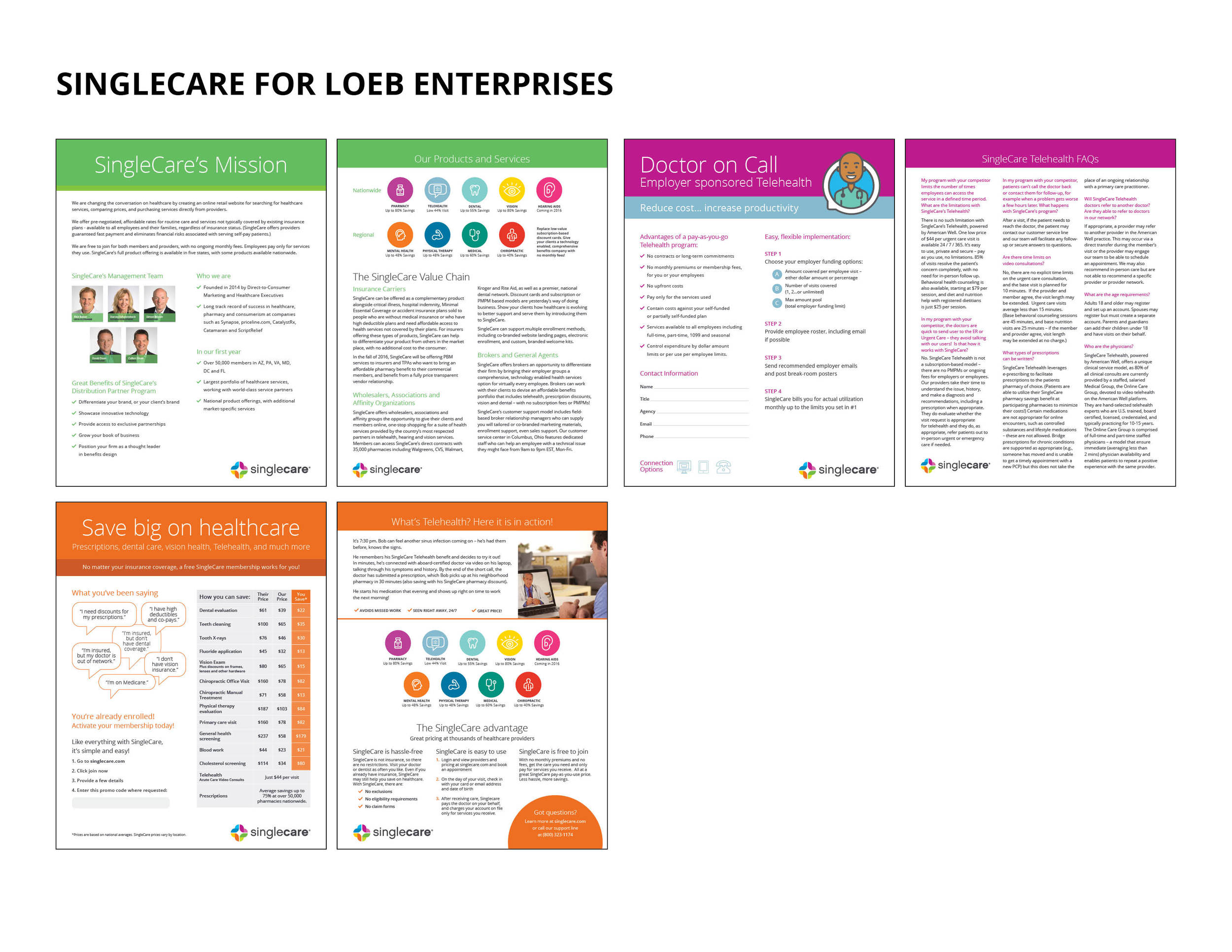 SingleCare for Loeb Enterprises