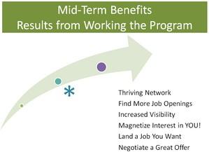 mid-term benefits