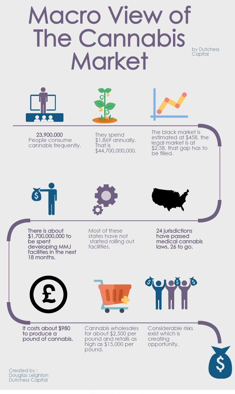 Cannabis  Infographic 10-29-14.jpg