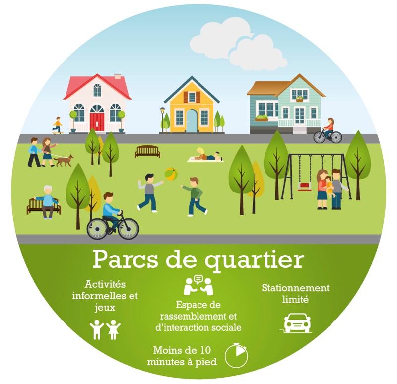 neighbourhood park graphic_v2-01.jpg-1.jpeg
