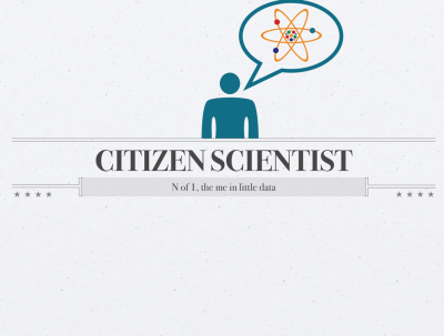 citizen_scientiest.png