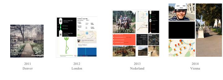 2011-2014 Data Stories