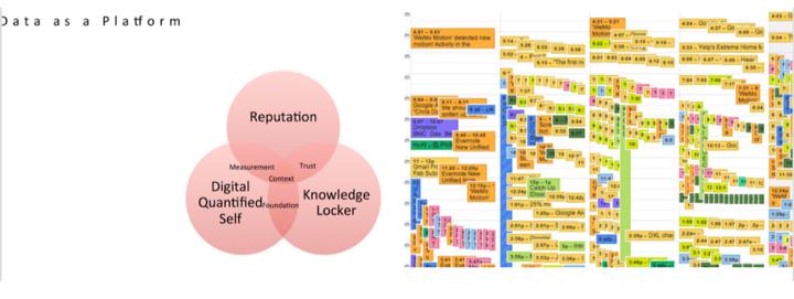 2011 Data as a Platform