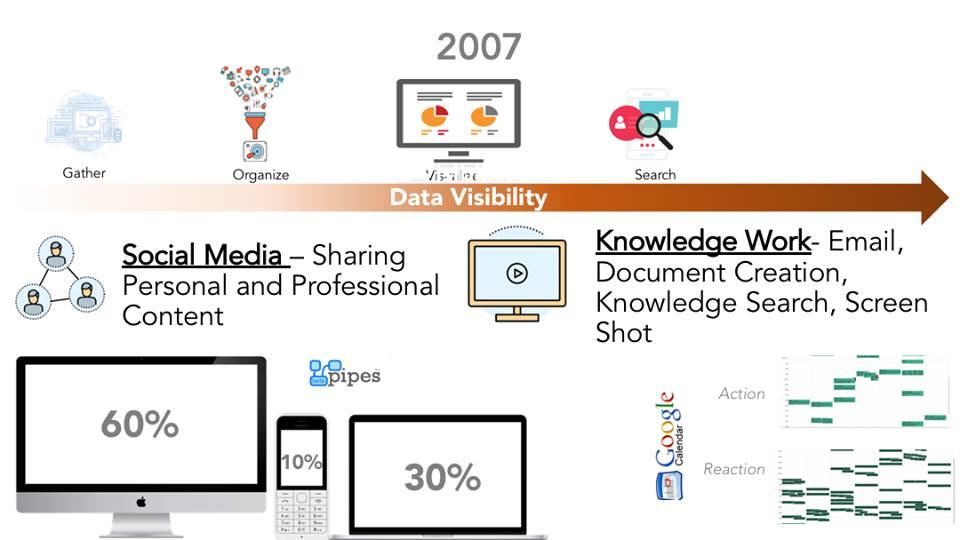 2007-Data