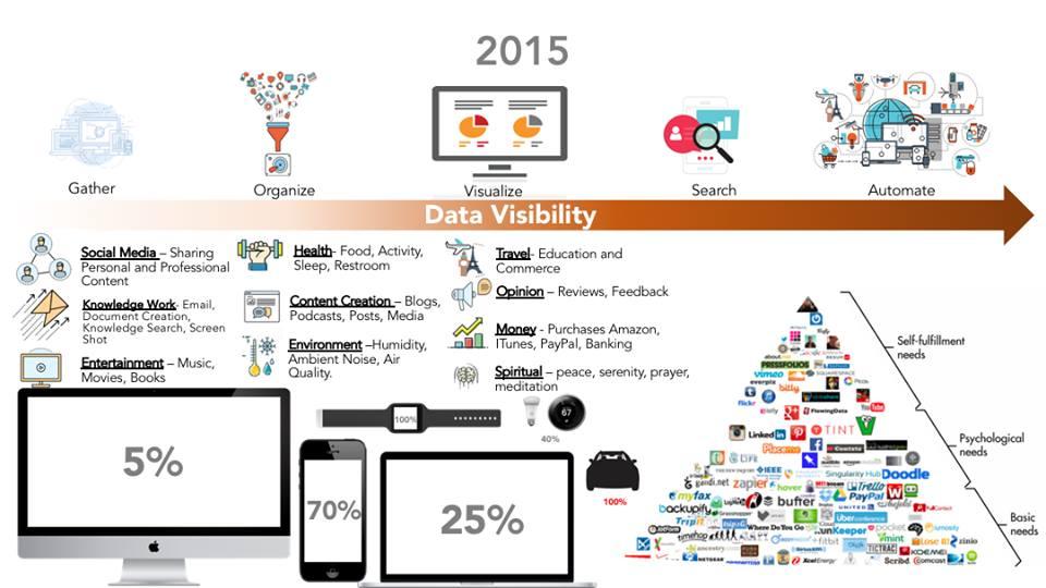 2015-Data