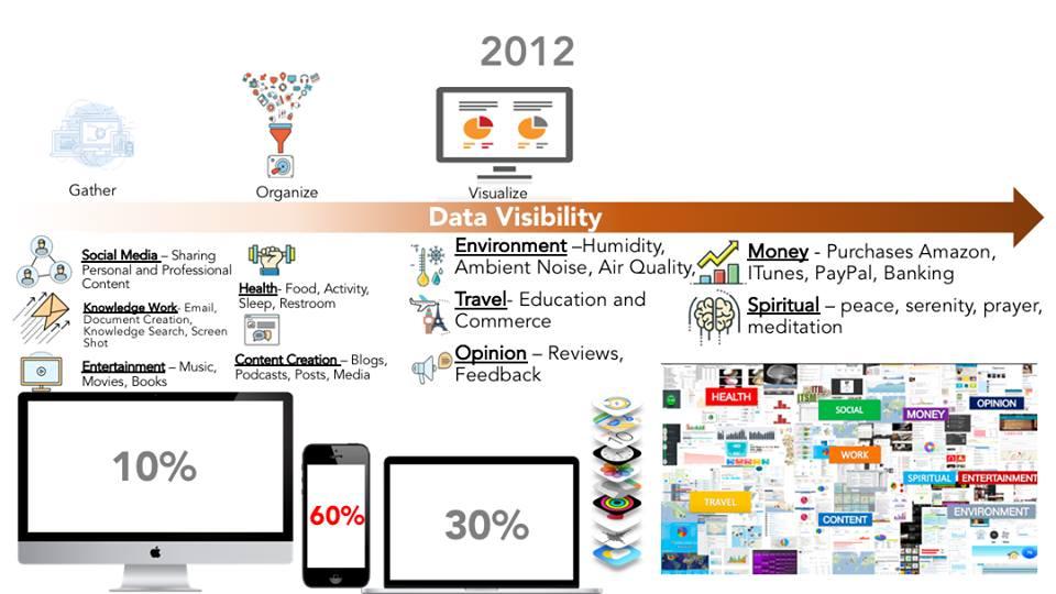 2012-Data