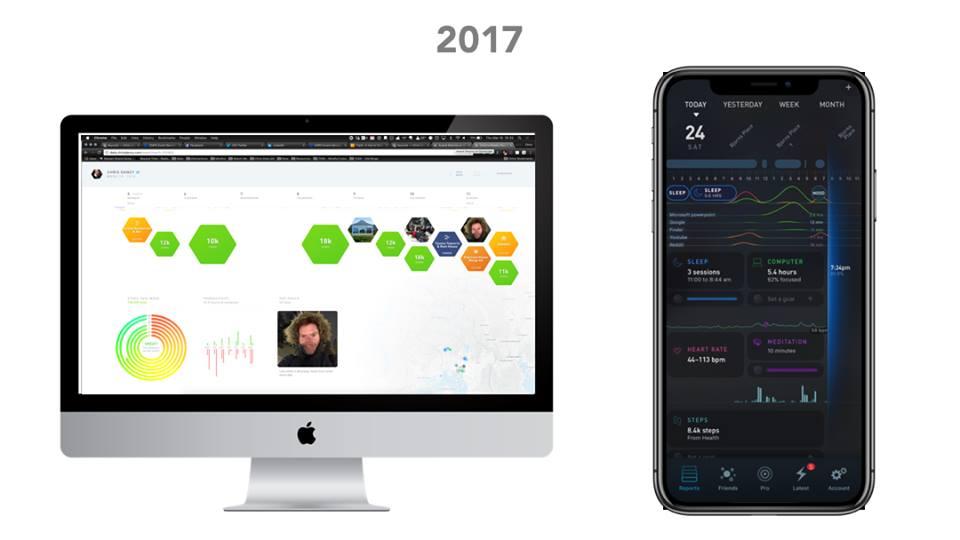 2017-Data