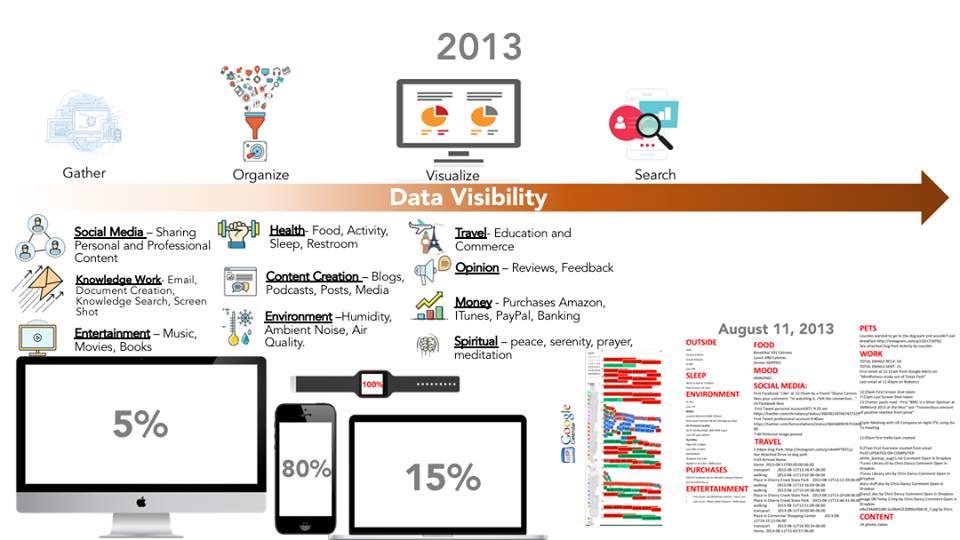 2013-Data