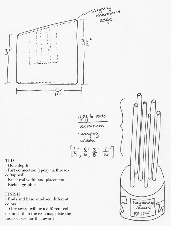 Sketch and dimensions of the award