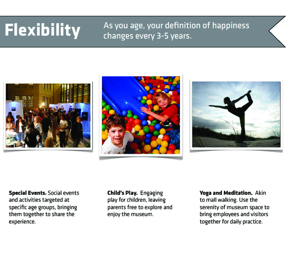 Flexibility: As you age, your definition of happiness changes every 3-5 years