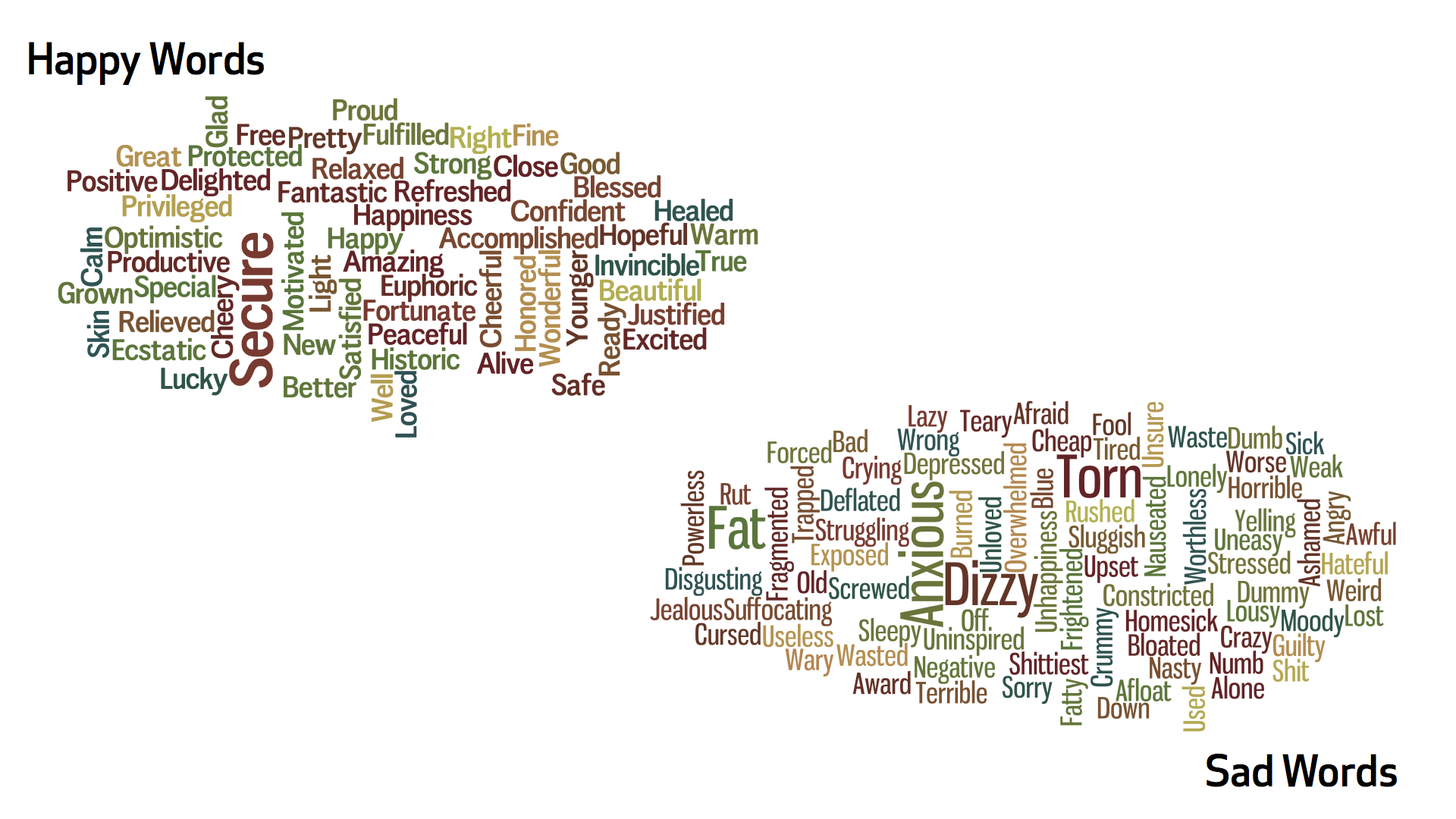 Happiness_Word_Cloud.png
