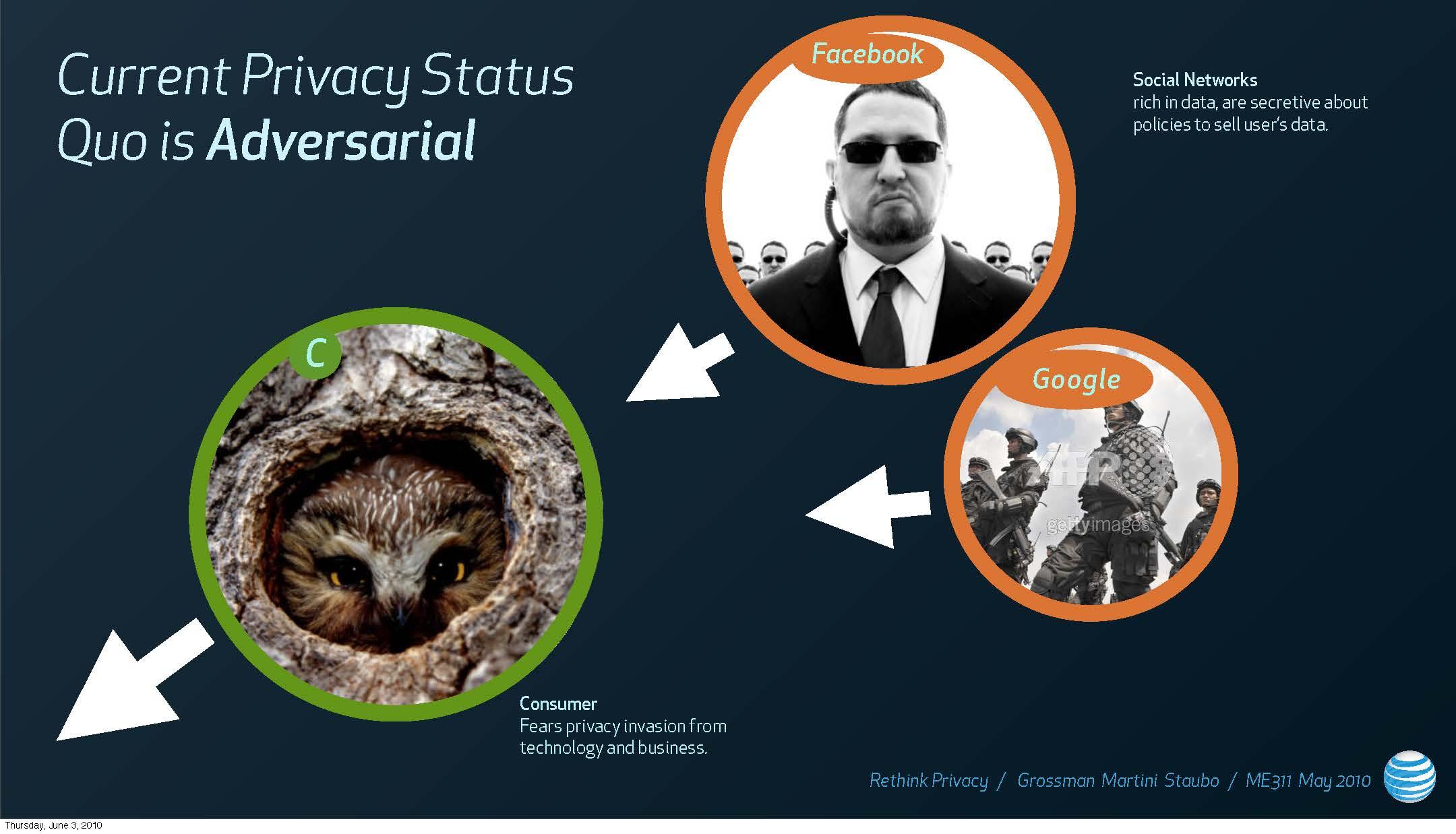 Privacy_Concept_Final_Presentation_Page_02.jpg