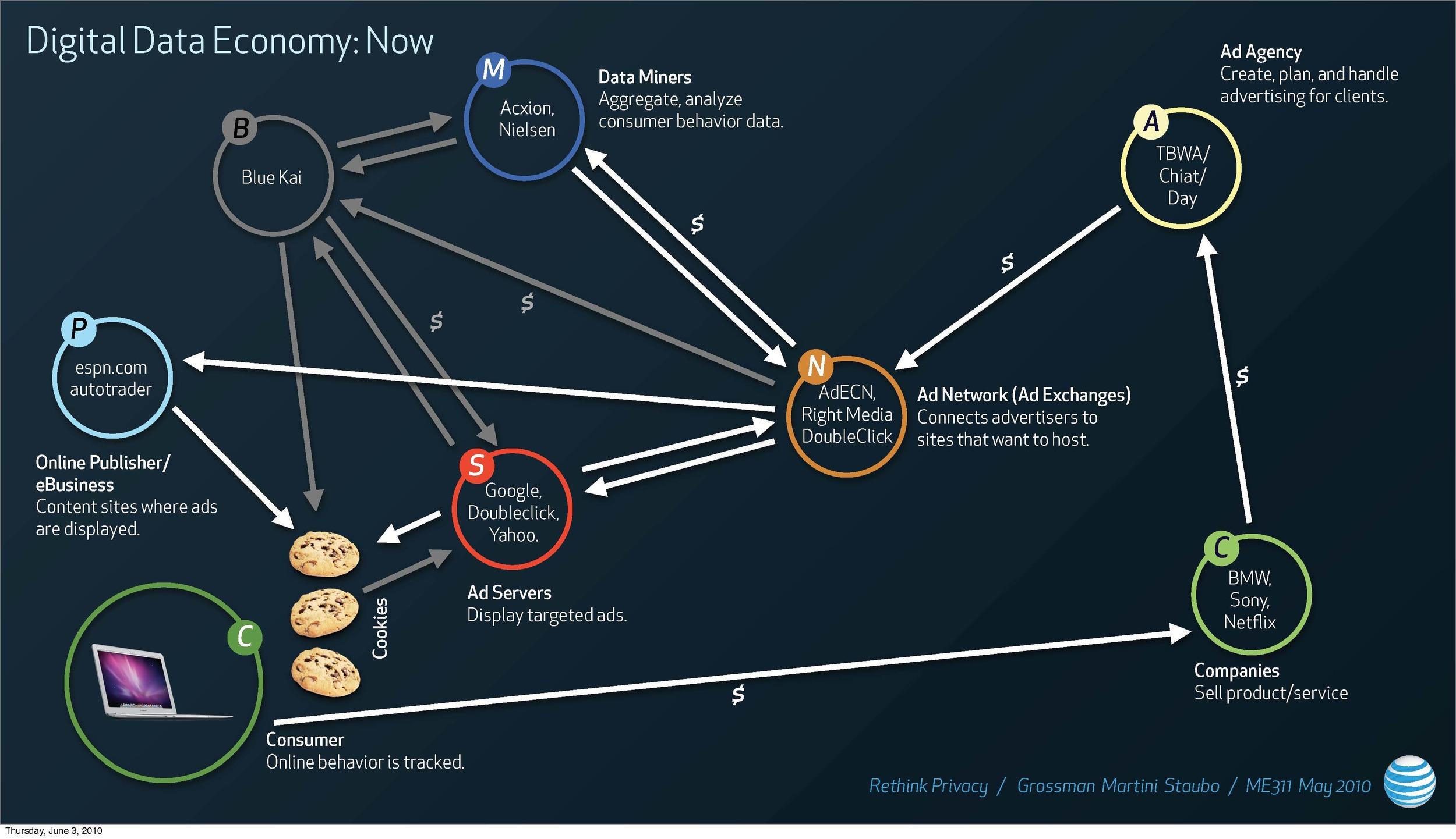 Privacy_Concept_Final_Presentation_Page_19.jpg