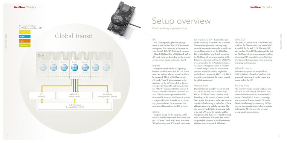 NetClean-Whitebox-Brochure7.jpg
