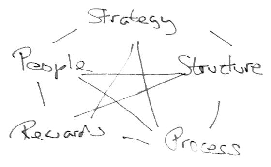 starModel.png