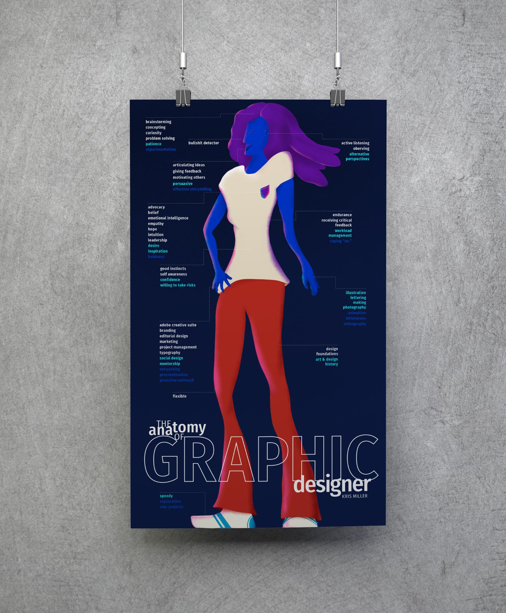 Anatomy of a Graphic Designer MOCKUP.jpg
