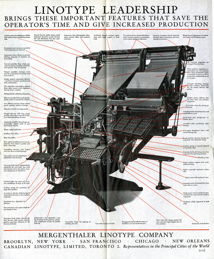inventors-mergenthaler-ottmar-linotype-leadership-fold-out-750-inline-edit.jpg