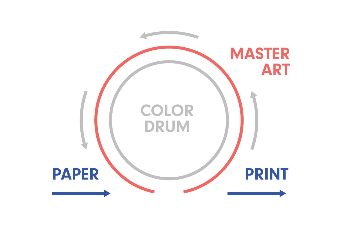 gille-PressyPress-diagram.png