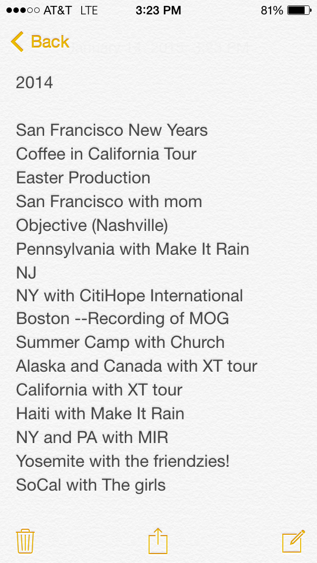 My 2014 list of remembrance. I'm ready for the quick pace in 2015. Let's go!