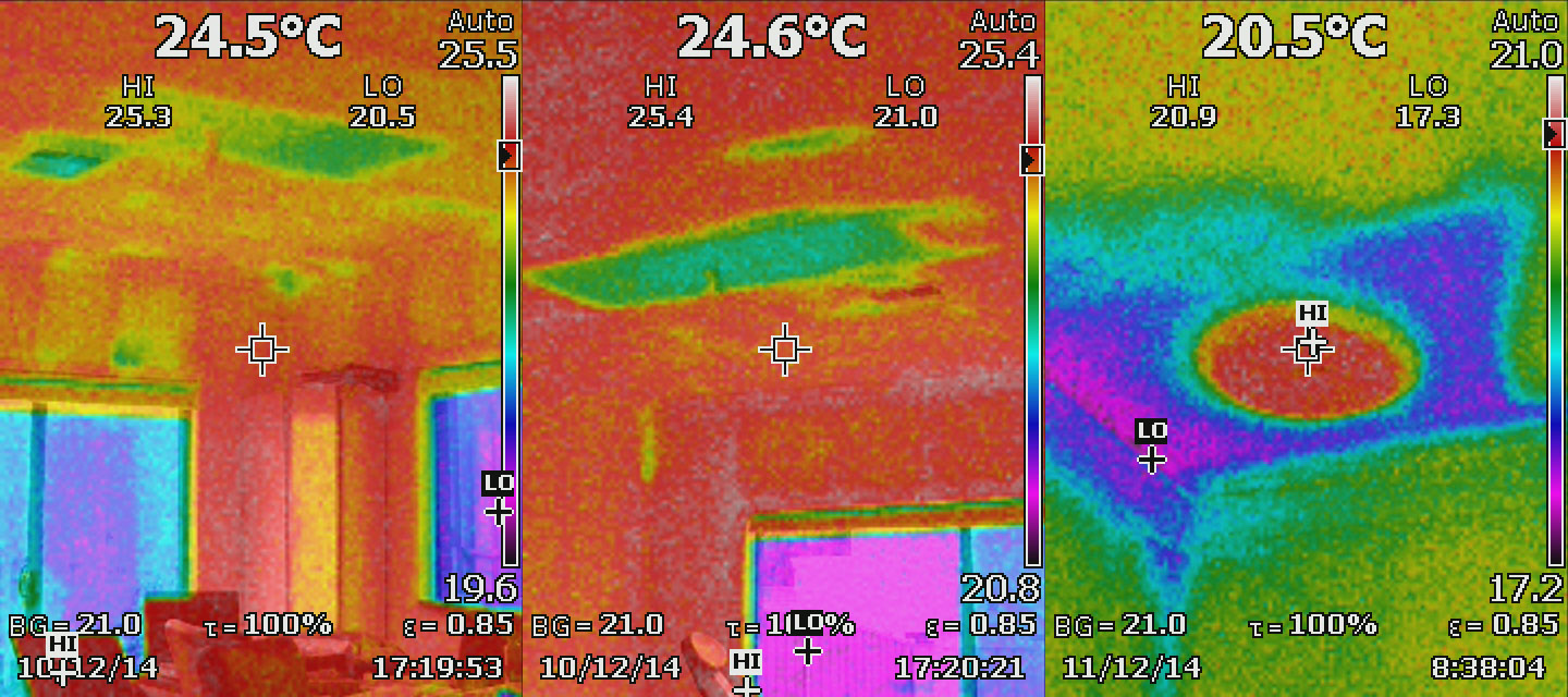 Thermal faults