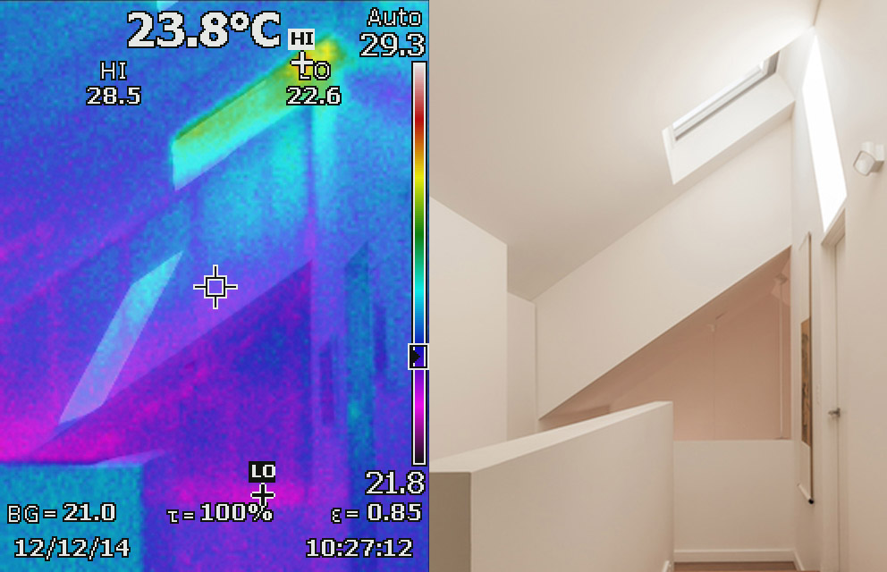 Mezzanine thermal