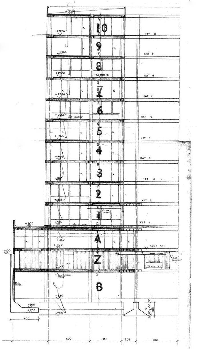 Resim-5a: TPAO Genel Müdürlük, ek bina, plan.