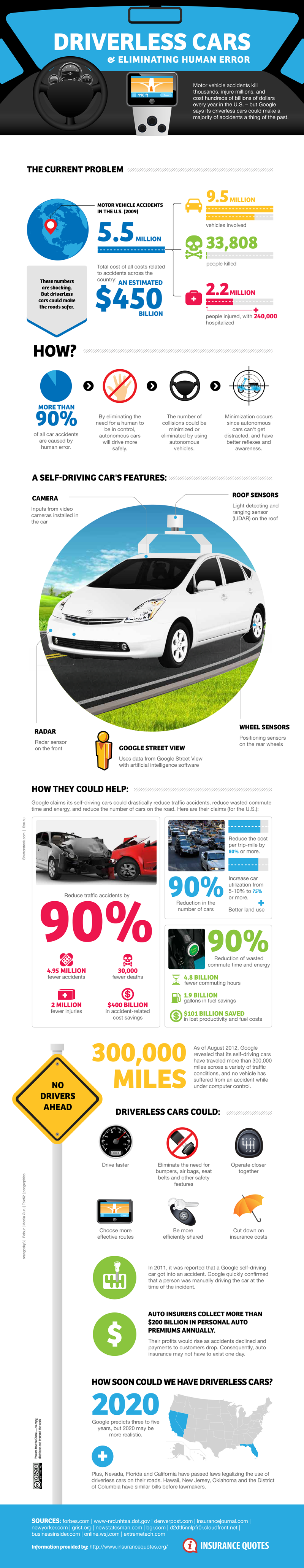 Driverless-Cars-800