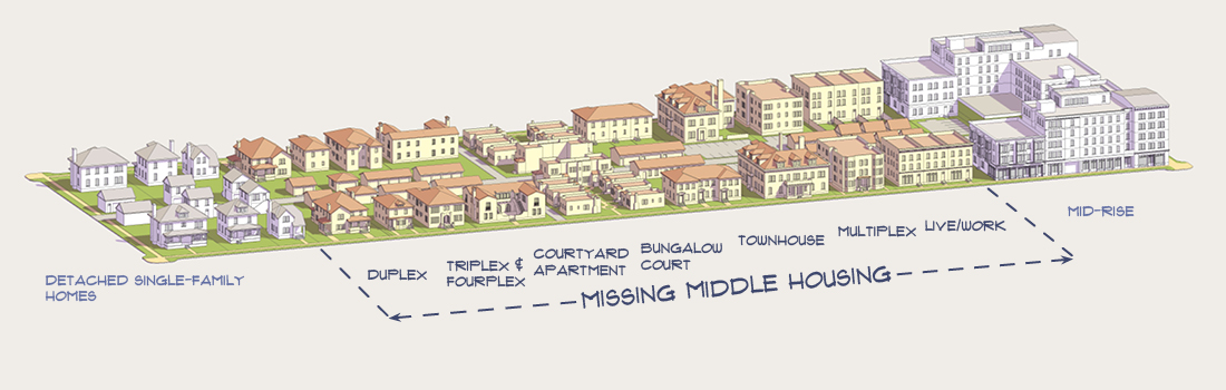 Missing Middle Housing image by Opticos Design