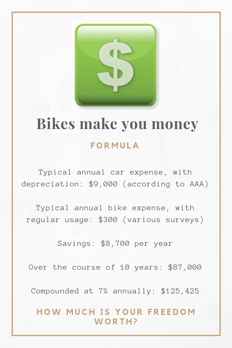 bikes make you money.jpg