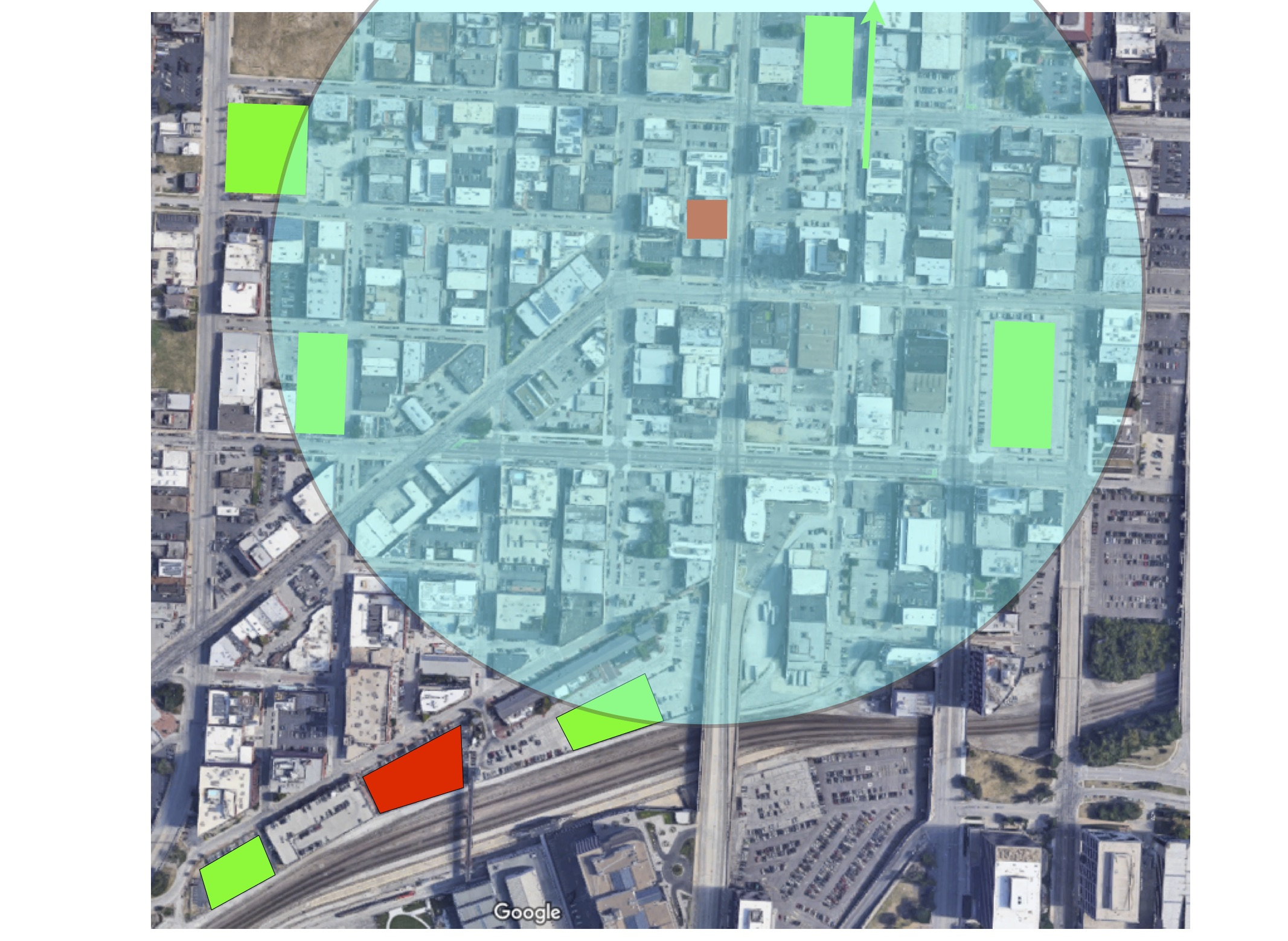 The same area shown with a 5-minute walk radius, the two project sites, and a series of potential sites for public, shared garages. Nearly all are within a 5 minute walk of the streetcar stop at 19th and Main Streets. These are to highlight a few of several potential sites that could accommodate a sizable garage.
