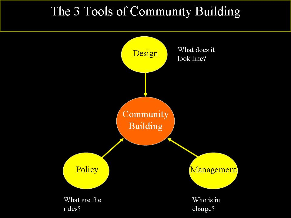 Good community building is a combination of three key tools - design, policy & management.