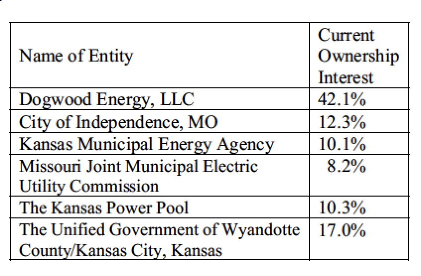 Ownership Interest - Kansas Municipal Energy Agency 2018 Bond documents
