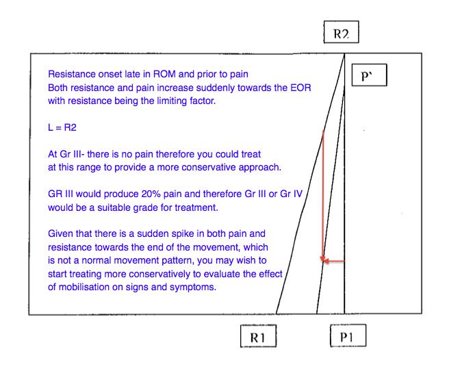 mvt diagram 2 png