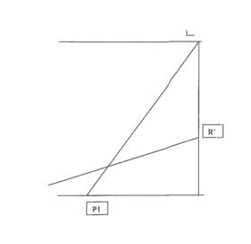 Movement diagrams