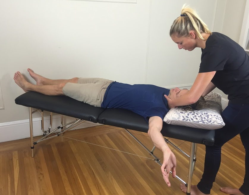 Ipsilateral cx LF with elbow & wrist ext