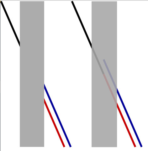 http://www.wpclipart.com/signs_symbol/optical_illusions/Poggendorff/Poggendorff_illusion_color_lines.png