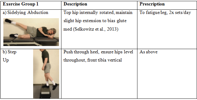 Sidelying Abduction Exercise Progressions - targeting gluteus medius, progress once patient achieves 25 reps/leg, maintaining good technique.