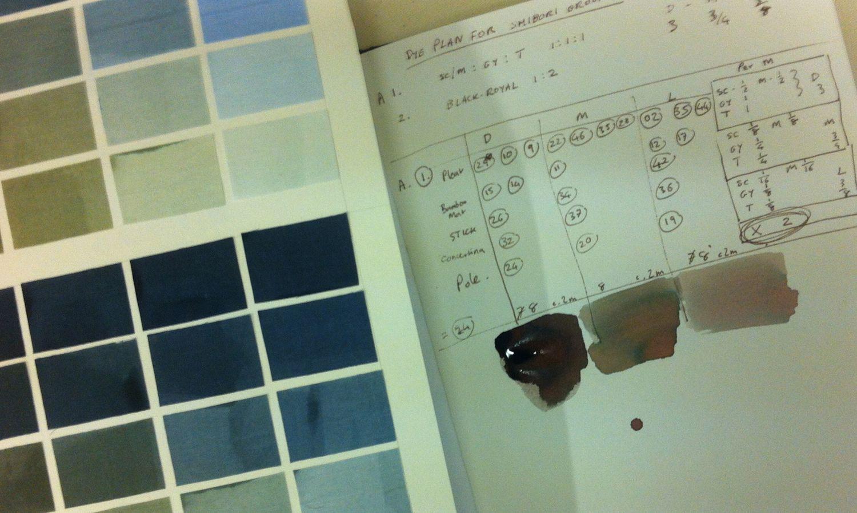 Calculating dye quantities