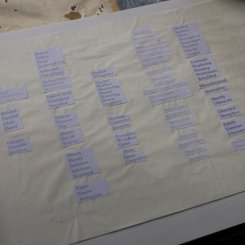 Sketchbook word games Helen Terry.jpg
