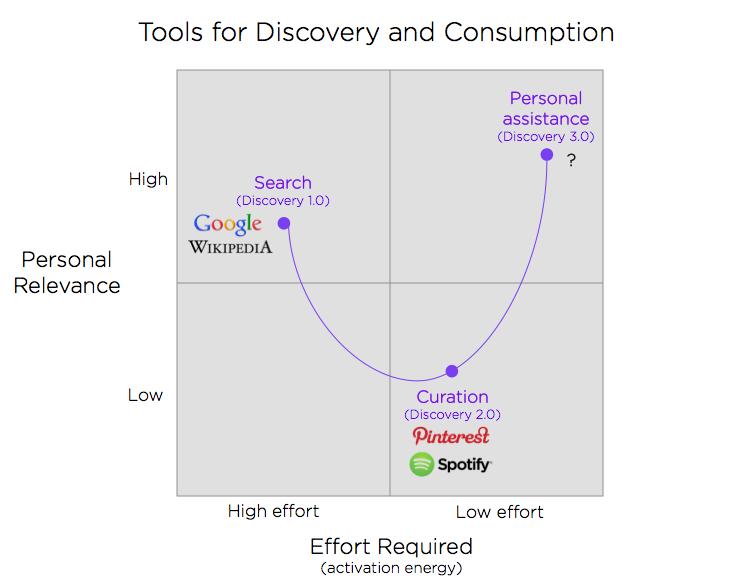 discovery-matrix