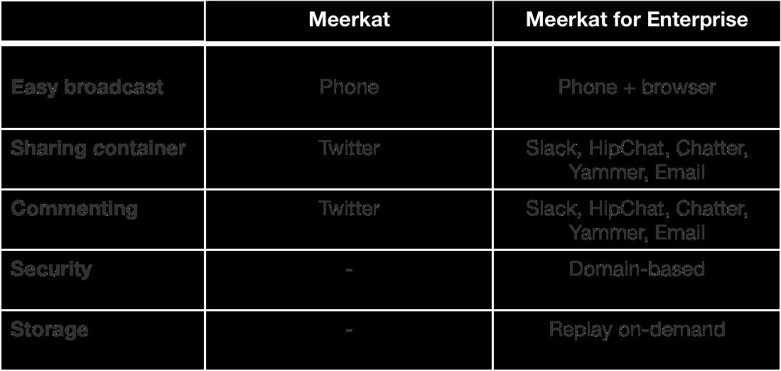 Meerkat-table.png