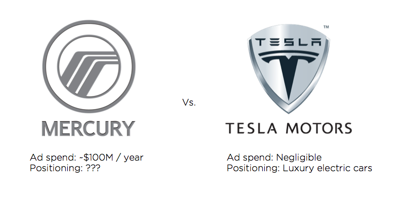 mercury-vs-tesla