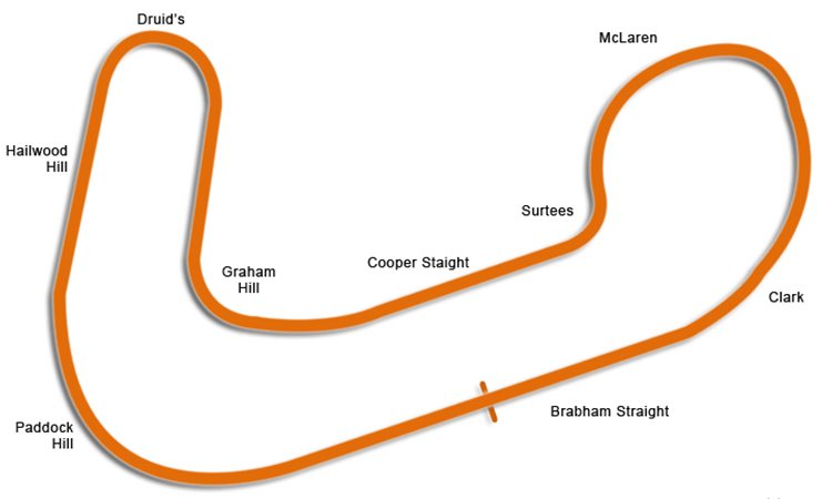 Het korte circuit van Brands Hatch Indy.