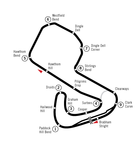 266px-Circuit_Brandshatch.png
