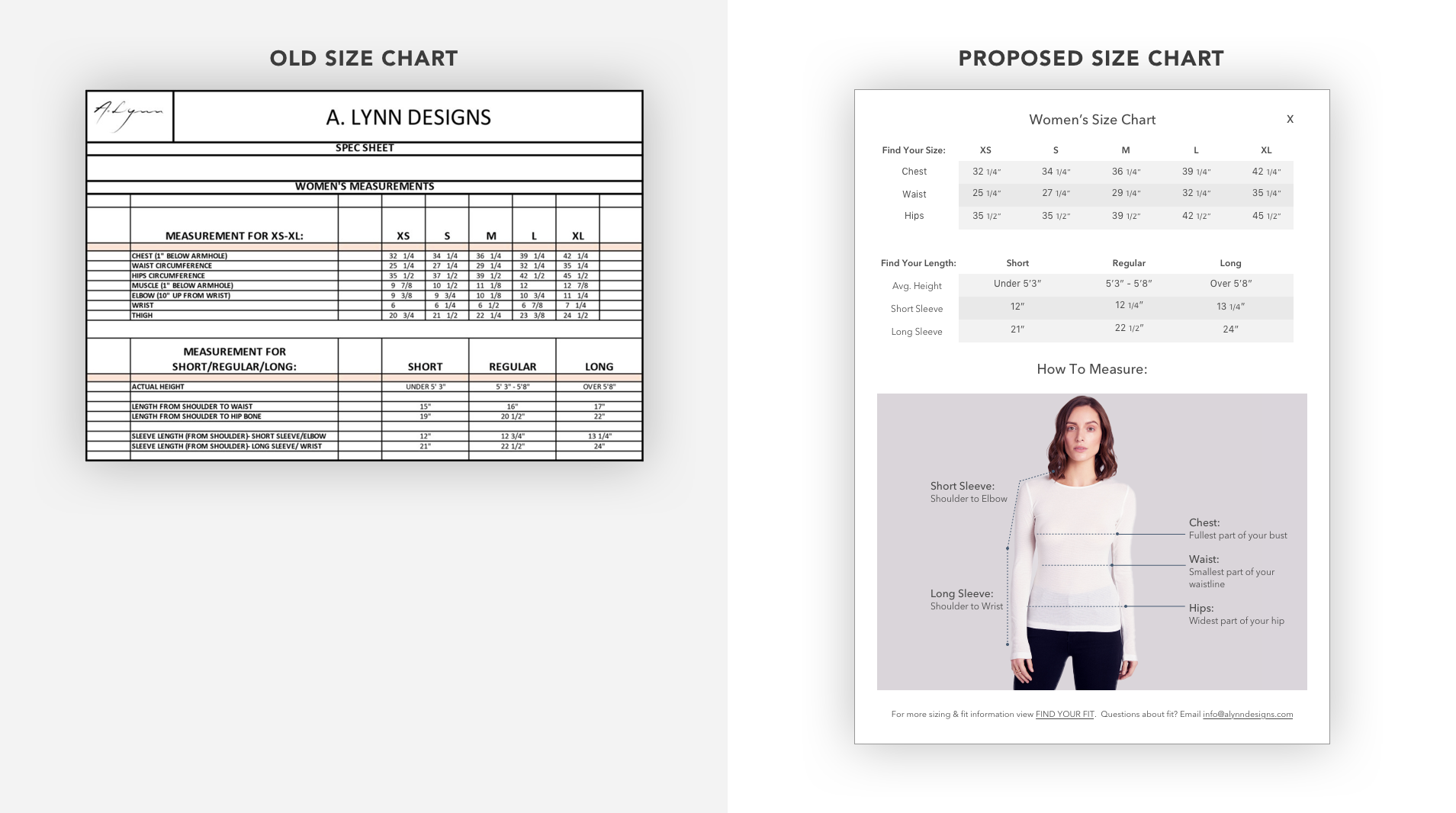 Left:    A Lynn's old Size Chart modal |    Right:    Proposed Size Chart redesign