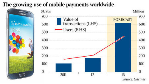 Mobile payments.jpg