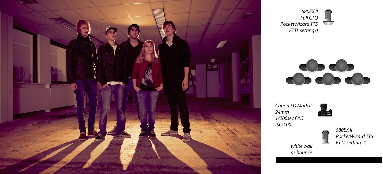 Band-fotografie-Out-Alive-schaduw-van-achter