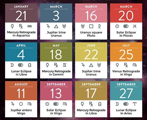 Major astrological aspects of 2015 via  Tarot.com